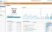 Google Adwords/SEO关键字策略之google webmaster & analytics篇