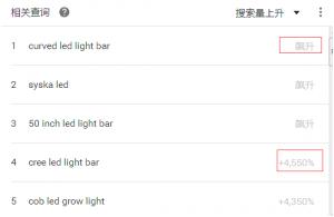 谷歌趋势-热搜关键词